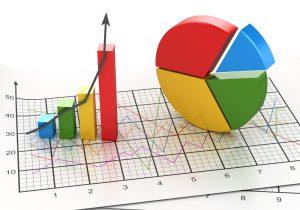 Read more about the article L'activité économique a crû de 4,6% au mois d'avril